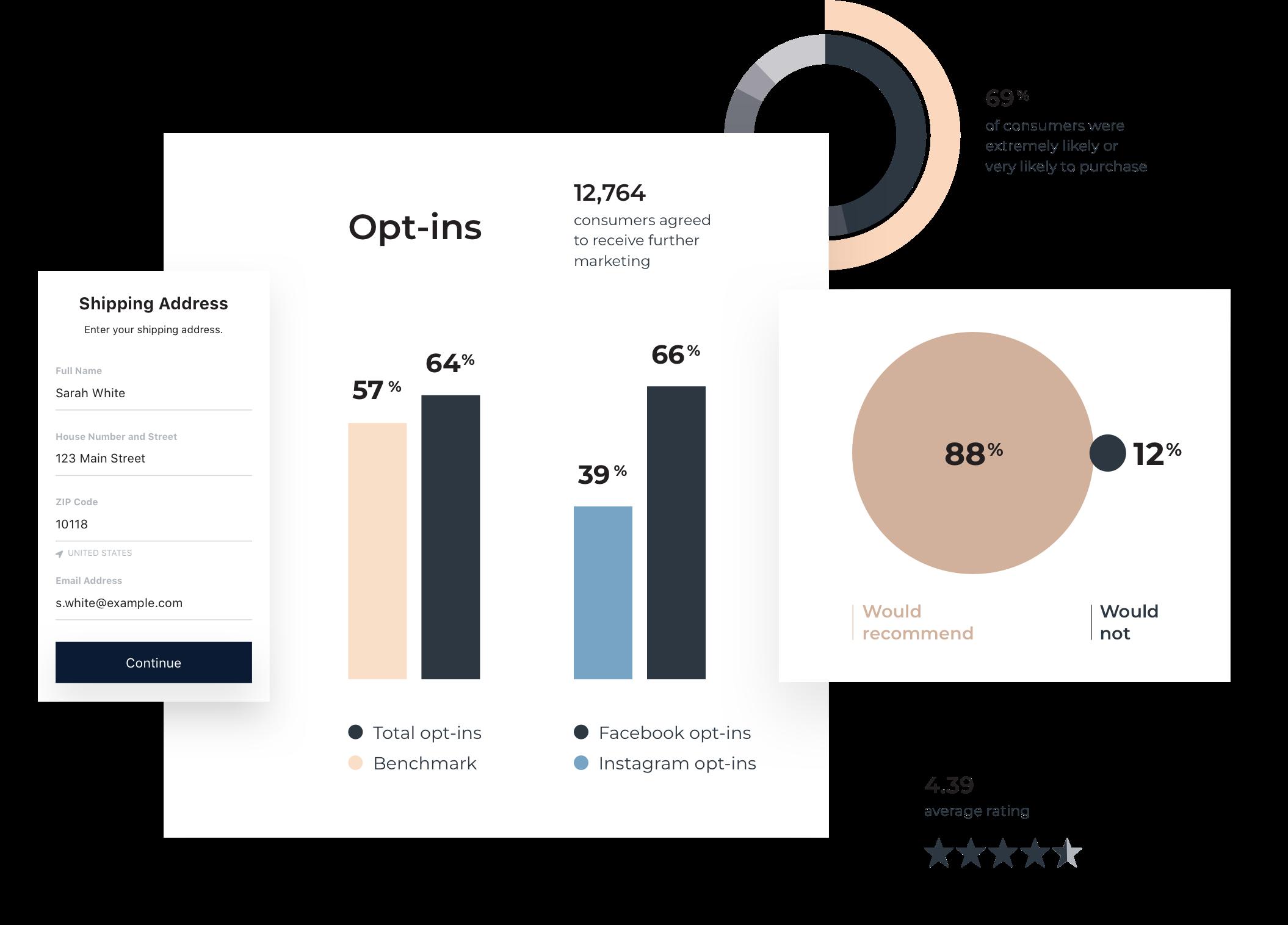 SoPost | Data Examples